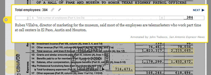 Total number of employees at the Texas Highway Patrol Museum